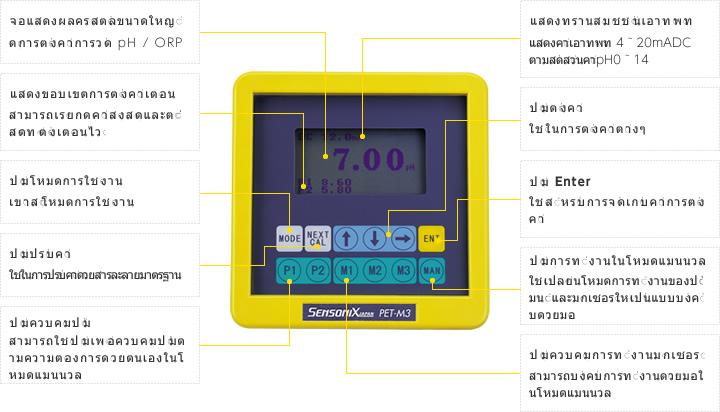 制御機能付きpH計/ORP計 PET-3の特長